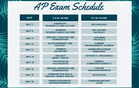 Students prepared for rigorous AP exam schedule, excused from school