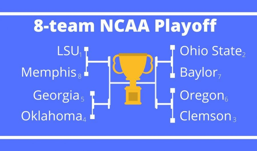 What+an+eight+team+College+Football+Playoff+bracket+would+look+like.