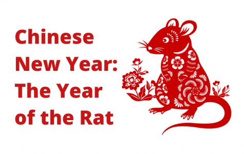 2020 ushers in the Chinese zodiac Rat, which symbolizes intelligence and high vitality.