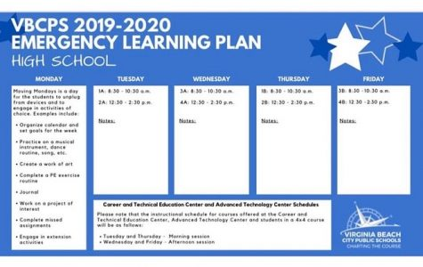 Unpack the Emergency Learning Plan
