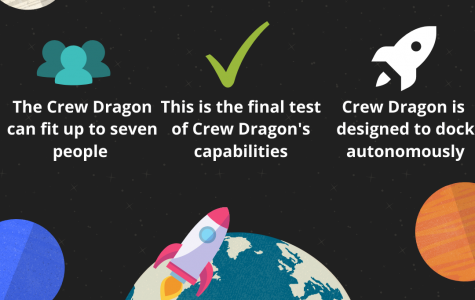 Above displays an infographic that contains facts and information about SpaceX's Crew Dragon and the launch on May 30.