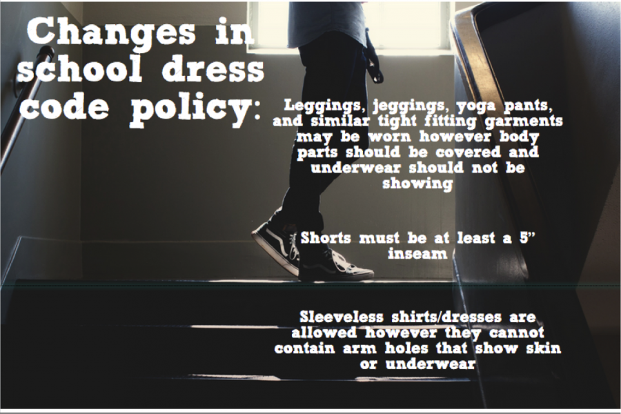 Administration makes adjustments to school dress code policy