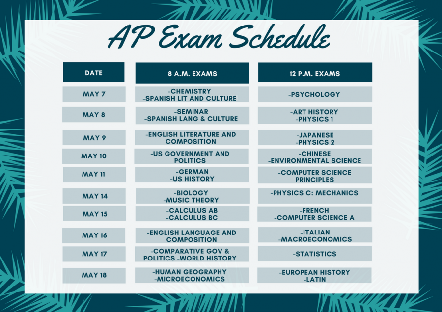 Students+prepared+for+rigorous+AP+exam+schedule%2C+excused+from+school