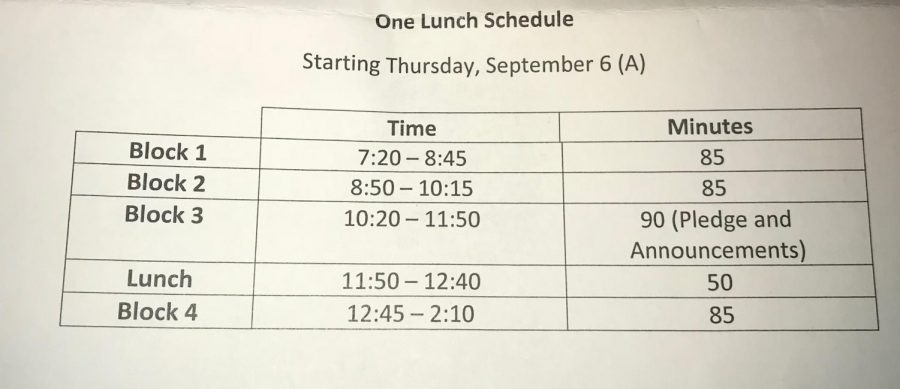 One+lunch+schedule+for+the+2018+-2019+school+year.