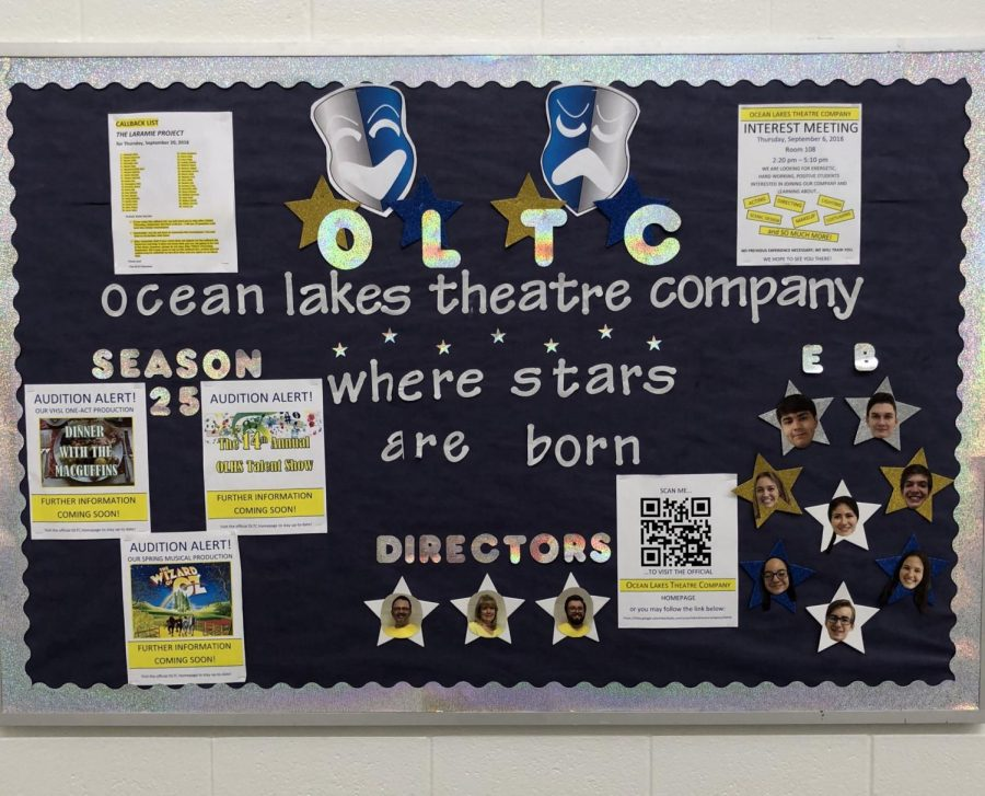 Theater+company+advertisement+board.