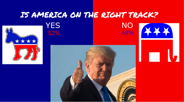 Poll+of+136+students+asked%2C+%E2%80%9CIs+America+on+the+right+track%3F%E2%80%9D+This+is+the+same+question+asked+to+voters+on+Nov.+12+as+they+were+exiting+the+polls.