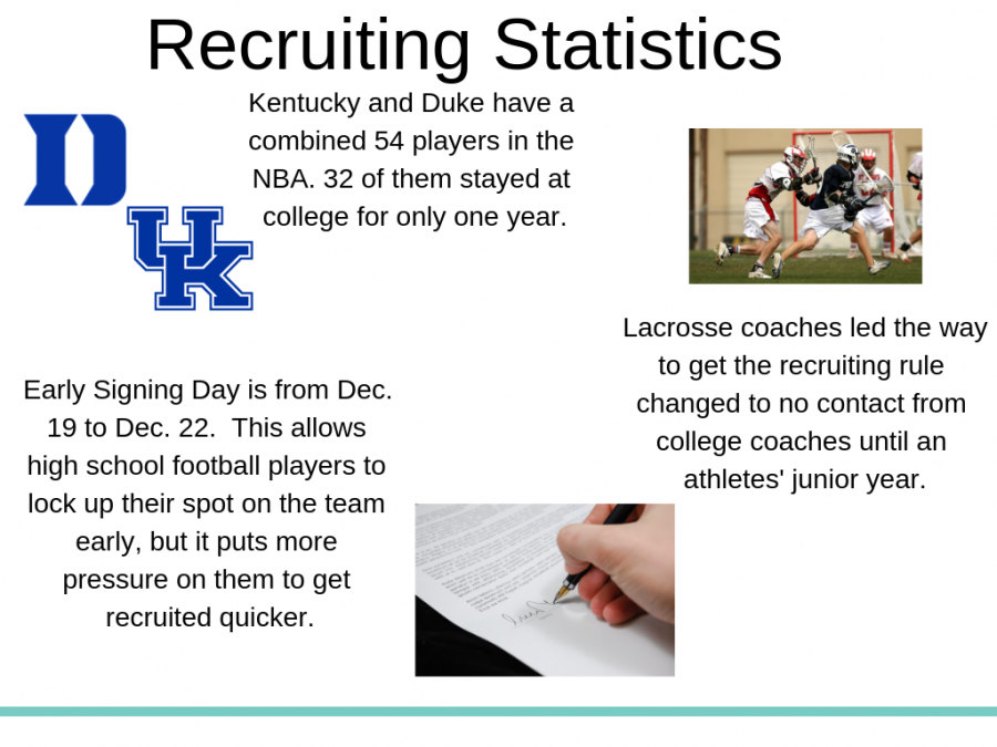 Recruiting+often+discourages+teamwork+in+sports