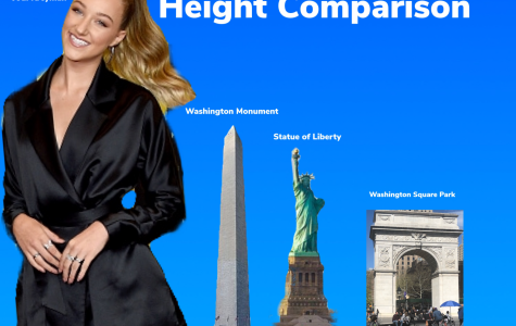 An original graphic to show Netflix's exaggeration of actress Ava Michelle's height in