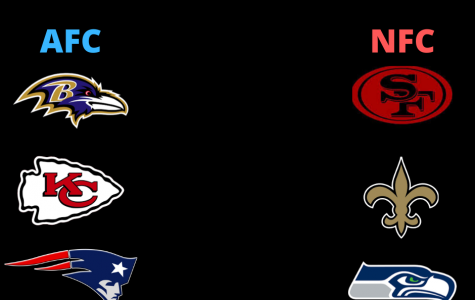 Chart representing the AFC and NFC Super Bowl contenders as of Dec. 18.