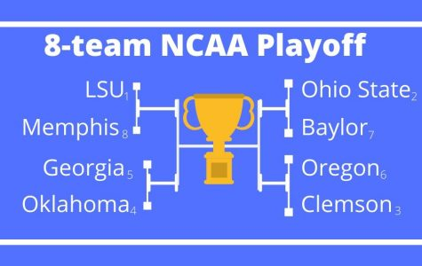 What an eight team College Football Playoff bracket would look like.