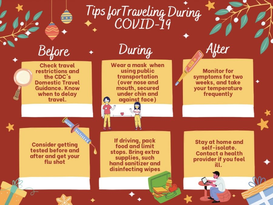 Infographic, created by Kylee McLaughlin, outlines proper safety precautions to take amidst holiday travels.