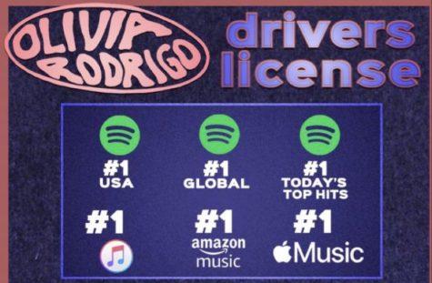 Teenage sensation Olivia Rodrigo gets a license to success as she produces a No. 1 song