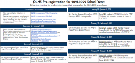 A one pager image provides information for the schedule for signing up for 2021-2022 courses.  Live link: https://docs.google.com/document/d/1J6kQ5GDBDZz8CHpJVNtraVAMpEvCa1negphYwwHA_aA/edit?usp=sharing