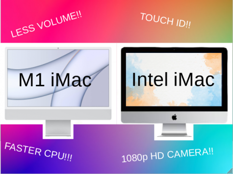 Apple's new iMac delivers with brand new features.